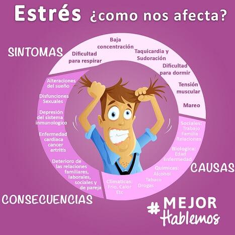 Estrés, Cómo nos afecta